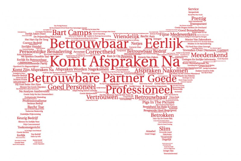 Workcloud Bart Camps Varkenshandel